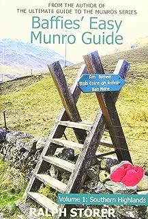 map of munro tops
