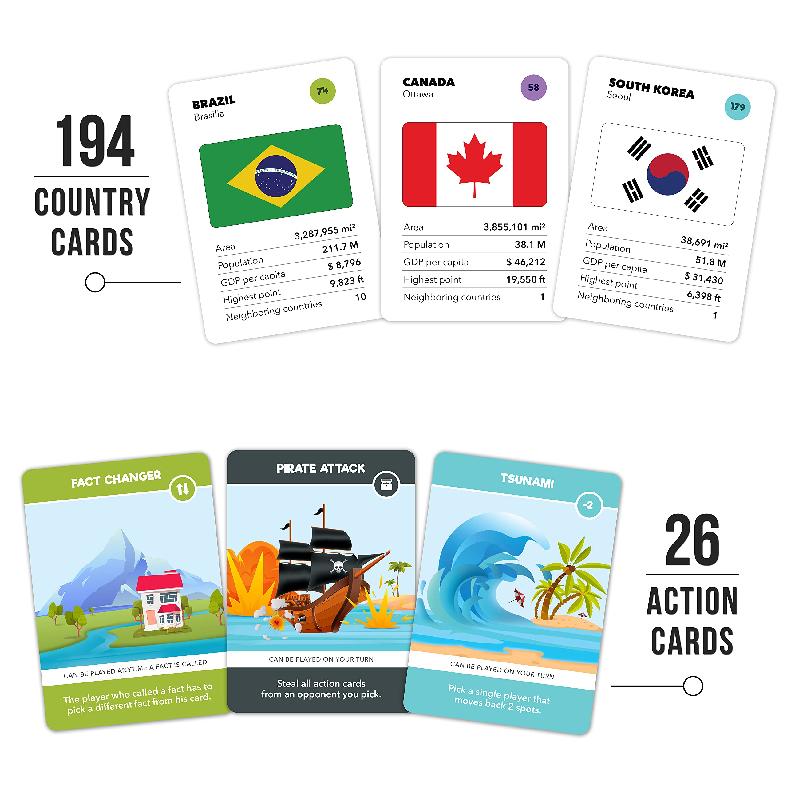 The World Game - Fun Geography Board Game - Educational Game for Kids & Adults - Perfect for Teenage Boys & Girls + Wall Poster as Gift