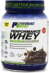 Performance Inspired Nutrition WHEY Protein Powder - All Natural - 25G - Contains BCAAs - Digestive Enzymes - Fiber Packed - Decadent Natural Chocolate – 2 Pounds