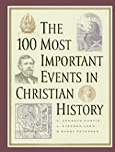 Best important questions in history Reviews