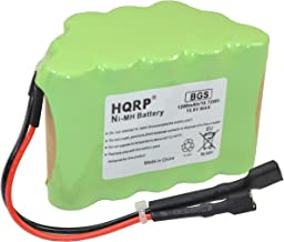 HQRP Battery Works with Shark XB75N SV75-N SV75Z-N SV75C-N SV75SP-N N-Series SV75_N, SV75Z_N, SV75SP_N, SV75N SV7514-N Cordless Pet Perfect Hand Vacuum Euro-Pro Shark-Ninja + Coaster