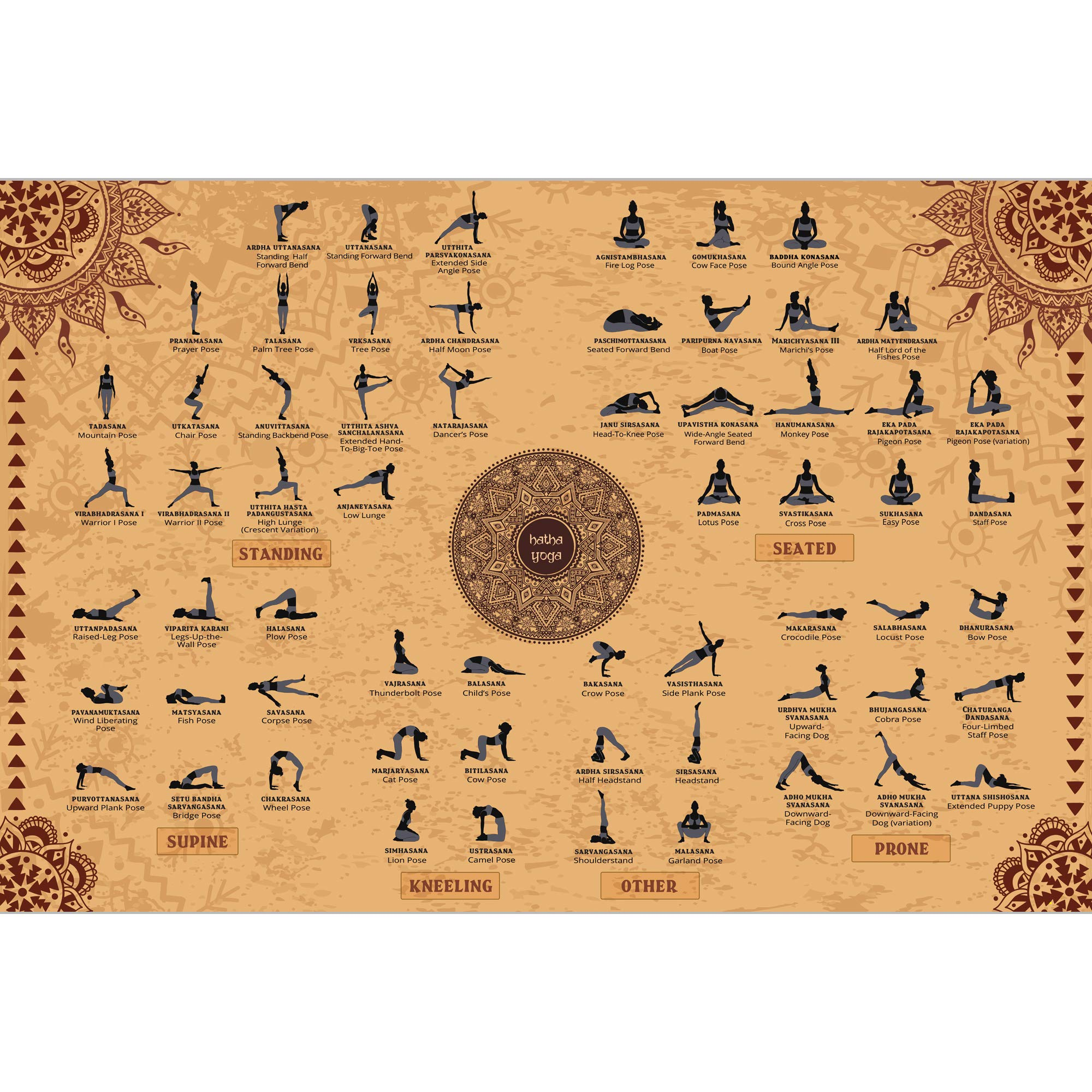 Amazon Com Yoga Poses Poster 24x36 Inches Canvas Fabric Yoga Tapestry With 62 Beginner Intermediate Yoga Asanas Stretches Positions Posture Names In Both English And Sanskrit Rolled Tube Sports Outdoors
