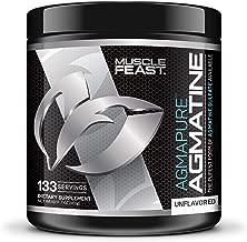Agmatine 200 (7 Ounces)