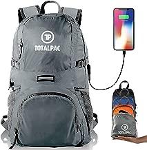 luzon 24l daypack