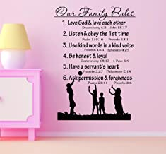 Our Fmily Rules 1.love god and love each other deuteronomy 6:5 John 15:172Listen and obey the 1st time Psalm 119:10 Proverbs 13:1 3.Use kind words in a kind voice Proverbs 15:1 Ephesians 4:29 4.Be honest and loyal Deuteronomy 18:13 1Peter 5:9 5.Have a servant's heart Proverbs 3:27 Philippians 2:14 6.Ask permission and forgiveness Psalms 25:11 Proverbs 3:6 Vinyl Decal Matte Black Decor Decal Skin Sticker Laptop