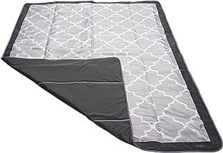 Best outdoor baby mat Reviews