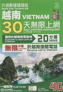 【Three】ベトナム 4G-LTE/3G 30日間 7GB(FUP7GB->128kbps無制限データ通信) データ通信 SIMカード DATA SIM Card