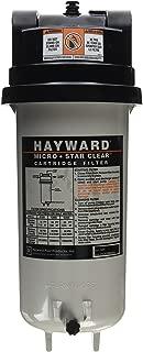 Hayward C225 StarClear Micro Cartridge Pool Filter, 25 Square Foot