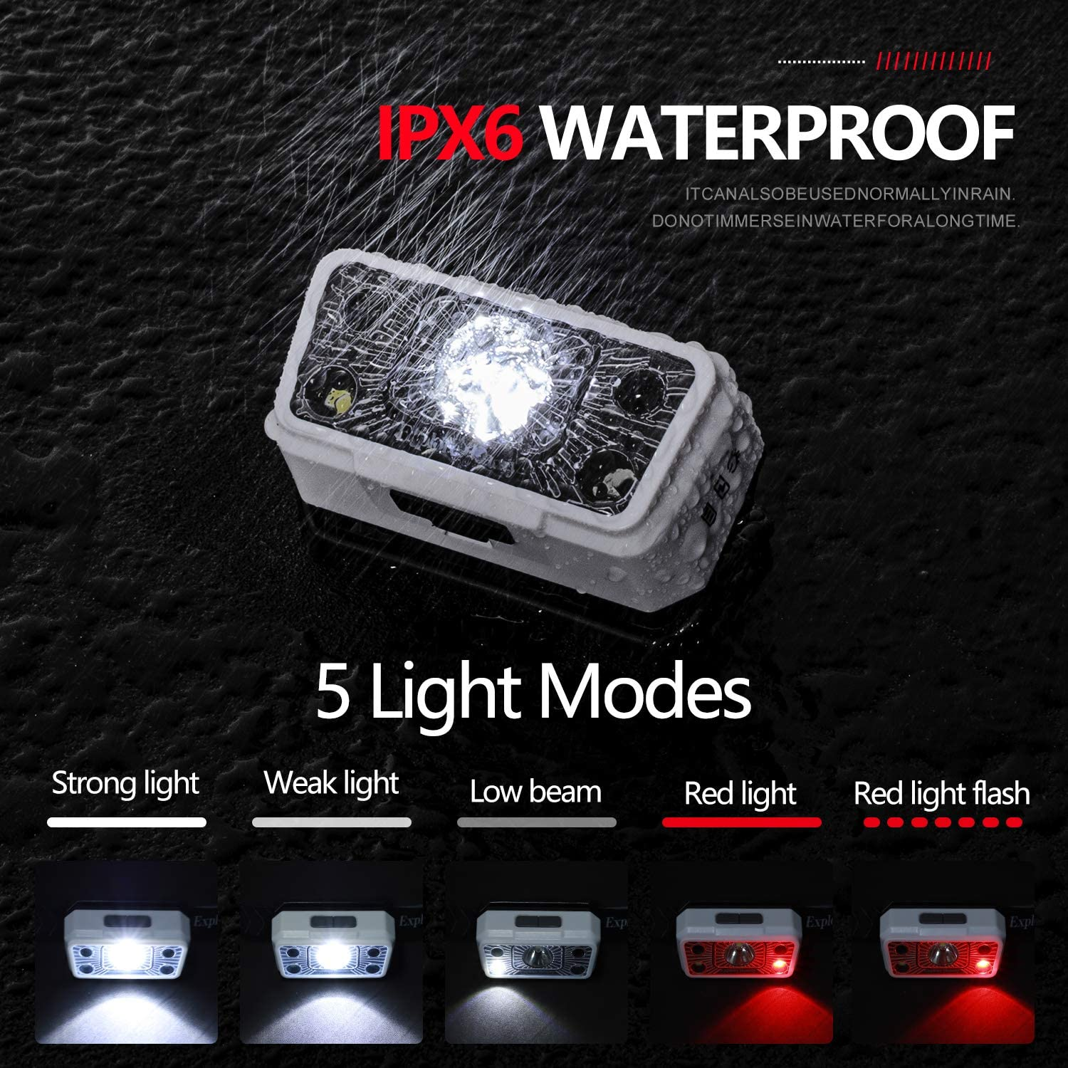White Lightweight and Motion Sensor Headlight for Running Camping,Outdoors-Bright Head Lamp with Red Beam for Adults and Kids NAHT Light USB Rechargeable LED Headlamp Flashlight