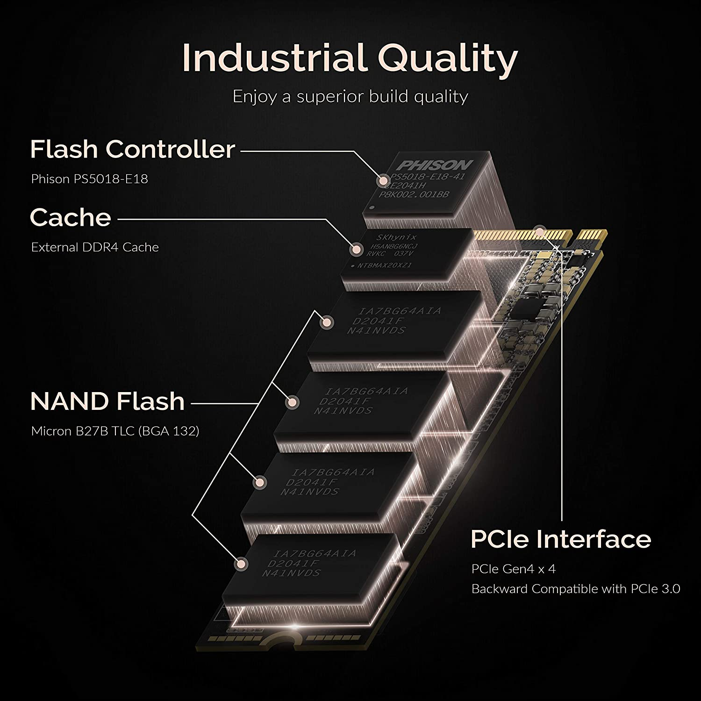 Sabrent 2TB Rocket 4 Plus NVMe 4.0 Gen4 PCIe M.2 Internal SSD ...