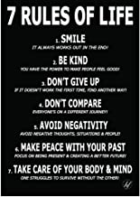 HFL Motivational Poster for Affirmation Rules -11.7 x 16.5 inch Poster for Office Decor, College Dorm, Teachers, Classroom...