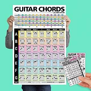 Popular Guitar Chords Poster 24