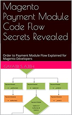Magento Payment Module Code Flow Secrets Revealed: Order to Payment Module Flow Explained for Magento Developers