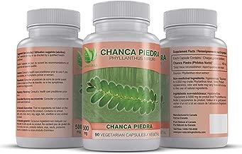CHANCA PIEDRA -