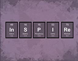 INSPIRE Periodic Table of Elements Wall Decor - Inspirational Teachers Bulletin Board Sign - Students Chemistry Art -...