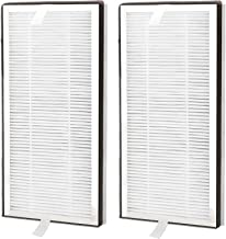 FFsign 2 Pack MA-15 Replacement Filter for Medify MA-15 Air Purifiers, 1 Set H13 MA-15R True HEPA Filters, 3-in-1 Pre-Filt...