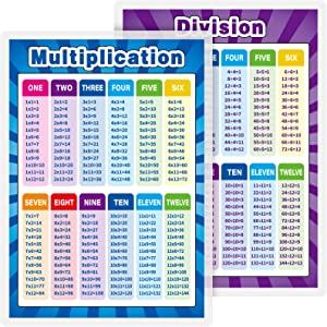 Outus Fully Laminated Educational Math Posters Multiplication Division Addition Subtraction Educational Poster for Elementary School Classroom Preschool Kids Learning Poster (Abundant Style,2 Pieces)