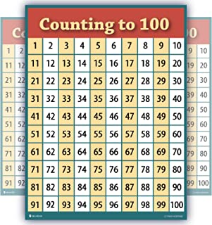 counting to 100 numbers one hundred LARGE chart LAMINATED clear teaching poster educators students 18x24