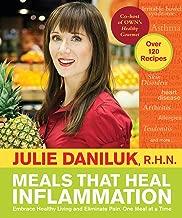 julie daniluk inflammation