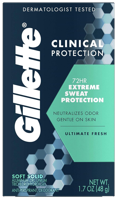Gillette Clinical Anti-Perspirant Department store Deodorant Fresh Adva Ultimate Japan Maker New