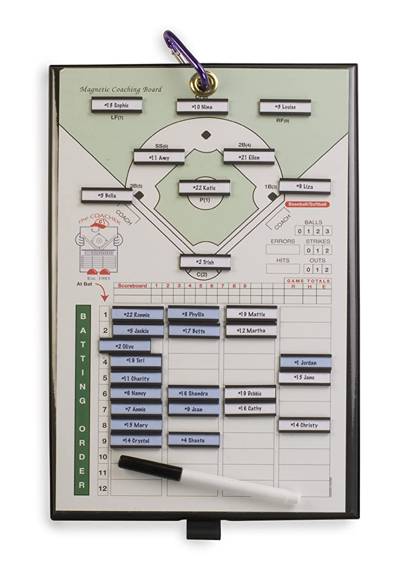 Athletic Specialties Coacher Magnetic Baseball Line-Up Board