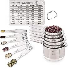 Best metric measuring cups Reviews