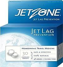 jetzone pills
