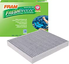 Best 2015 colorado cabin filter Reviews
