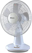"""PowerPac PPTF16 16"""" Desk Fan with Oscillation & Timer"""