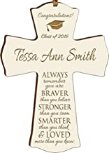 LifeSong Milestones Personalized Graduation Gifts for Graduate Ideas for Men and Women Custom Wall Cross Always Remember You are Braver Than You Believe (4.5