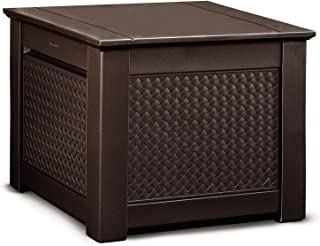 Best teak pool box Reviews