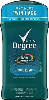 degree cool rush ingredients