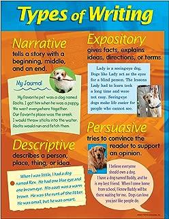 Best school supplies english Reviews