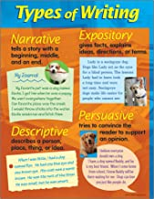 TREND enterprises, Inc. Types of Writing Learning Chart, 17