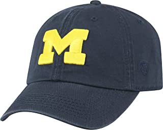 Best college ball caps Reviews