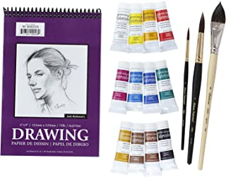 Keiko Tanabe KT001 Watercolor Workshop Kit