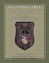 My Family Tree: Grace McLean Moses, Genealogist (1908-1996), Descendant of John Lewis, Welsh Emigrant (1592-1657)