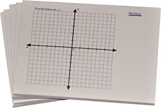 Sticky Note Mini Graph Pads - 5 Count - Graph Paper Sticky Notes 20 x 20 Four Quadrant with Notes