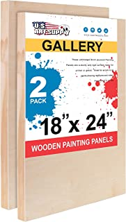 birch canvas panels