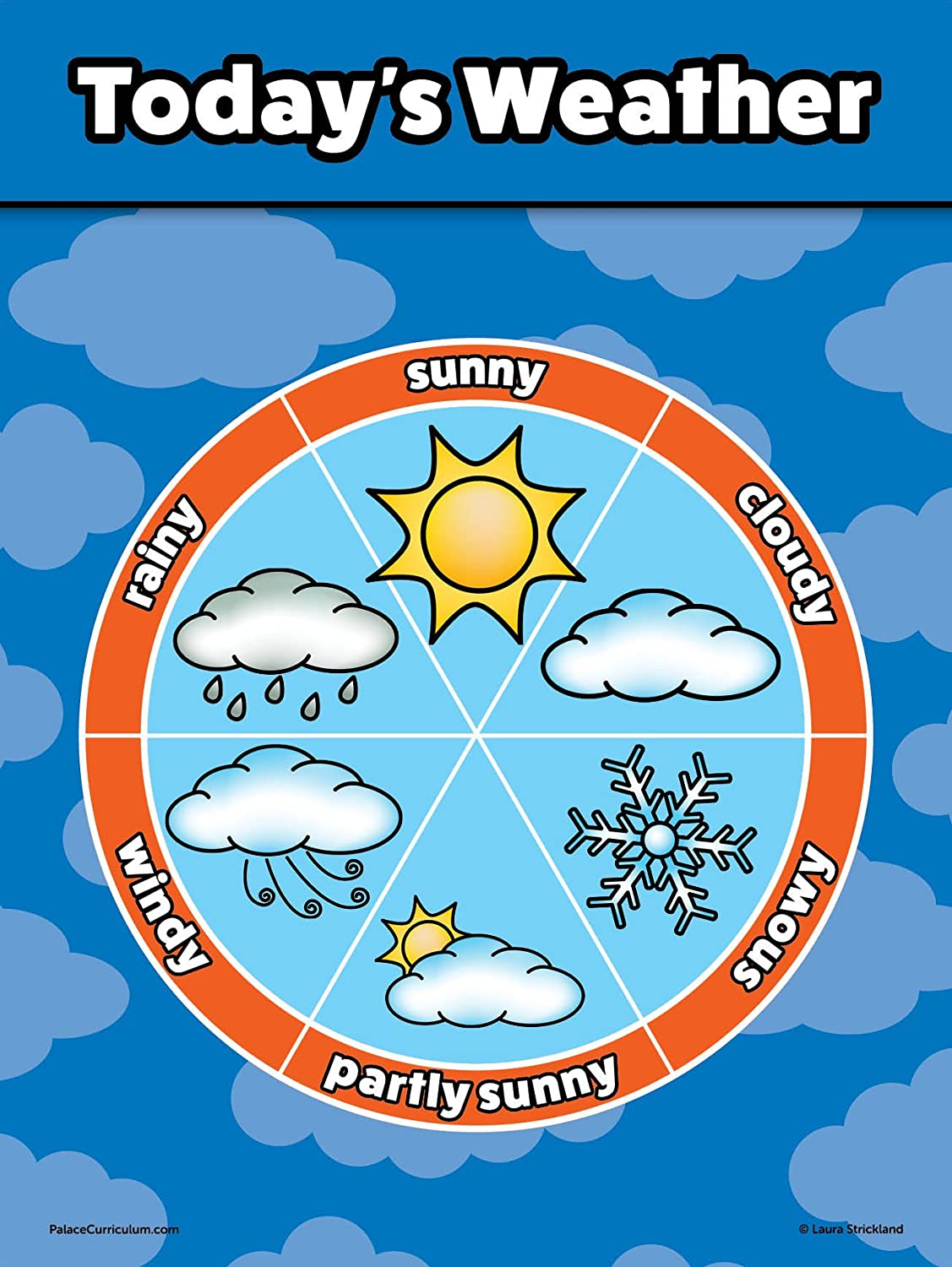 Weather Chart ONLY
