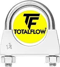 TOTALFLOW Natural Finish 1.75