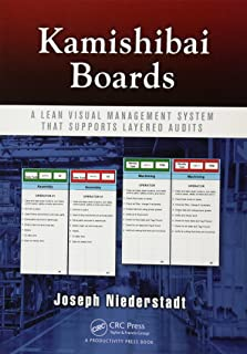 Kamishibai Boards: A Lean Visual Management System That Supports Layered Audits