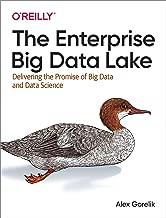 modeling enterprise data
