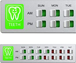 Brush Your Teeth Reminder Sign - Teeth Brushing Chart for Toddlers Teen Girls and Boys who Forget to Clean - Kids Behavior Reward Chart Magnets for Daily Children Chores. Protect Baby Teeth and Gums