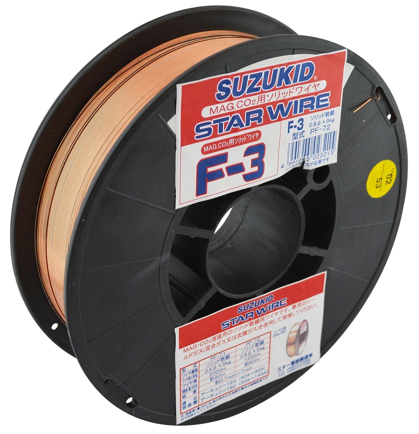 スズキッド(SUZUKID) ソリッド軟鋼0.8φ*5.0kg PF-72