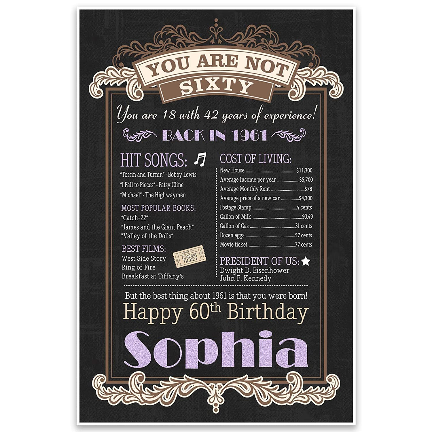 60th Max 84% OFF Birthday Chalkboard Born in 1961 Photo Dealing full price reduction Stats Prop Post Sign