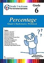 Grade 6 Maths Percentage: MYP/K-6/KS2: Workbook/ Worksheets (www.Grade1to6.com Books)