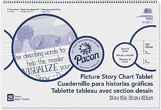 story chart paper