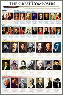 EuroGraphics Laminated Classical Composers Classical Music Chart Print Poster 24X36