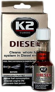 10 Mejor Liqui Moly Super Diesel Additiv Opiniones de 2020 – Mejor valorados y revisados